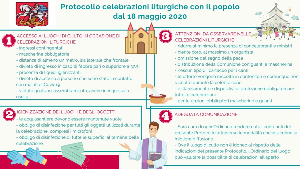 PROTOCOLLO PER LE CELEBRAZIONI LITURGICHE A PARTIRE DAL 18 MAGGIO 2020