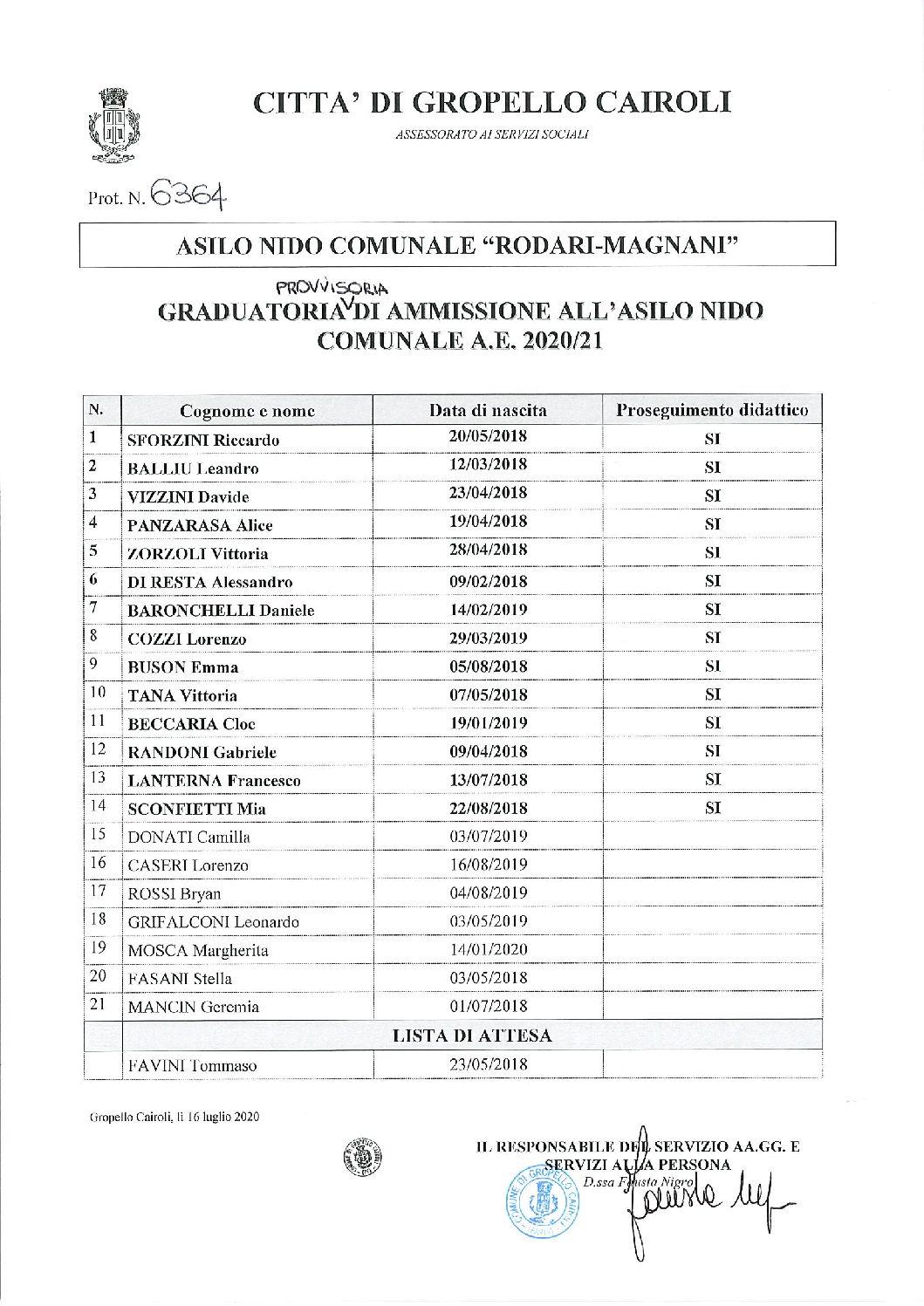 GRADUATORIA PROVVISORIA DI AMMISSIONE ALL'ASILO NIDO COMUNALE A.E. 2020/21